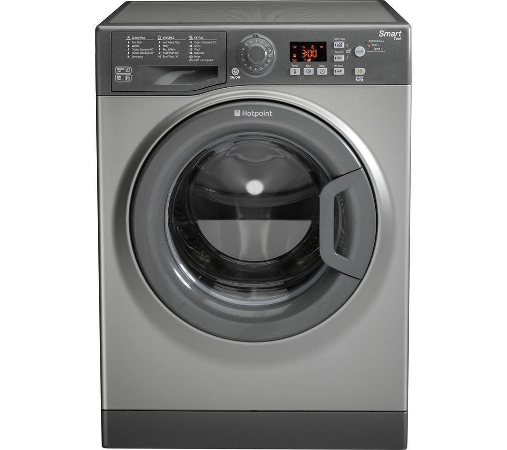 Возврат исправной стиральной машины