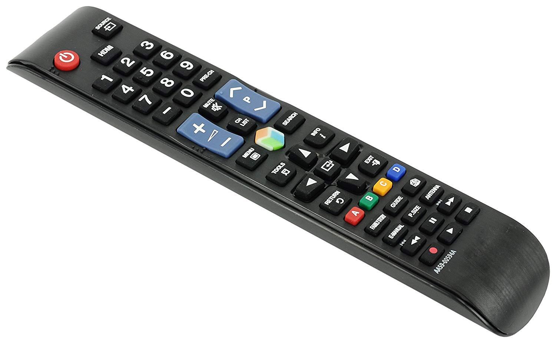 Права покупателя при возврате телевизора