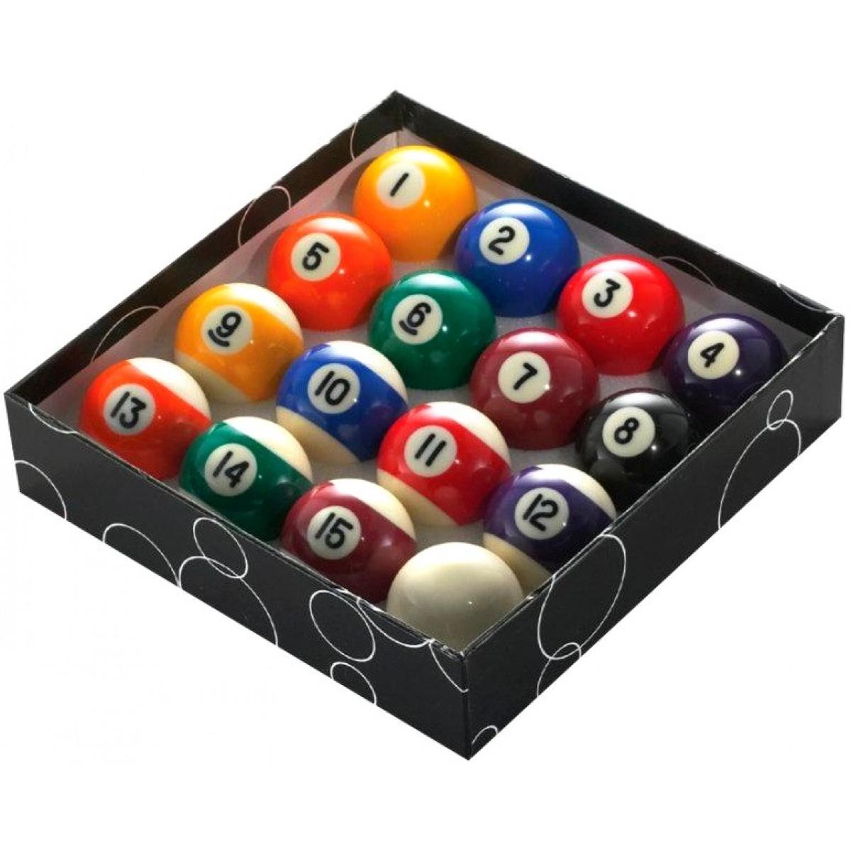 Возврат набора шаров для биллиарда